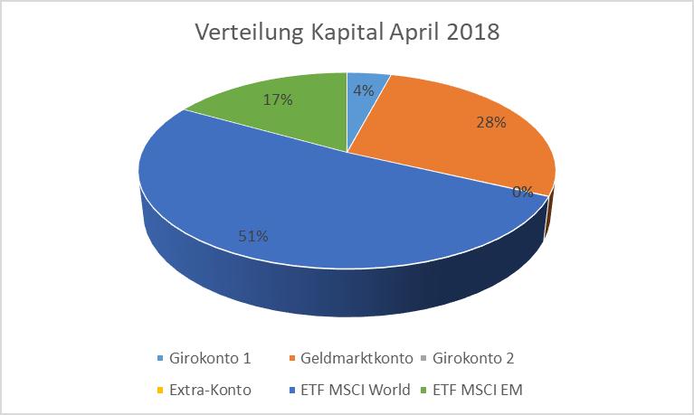 depotstudent April 2018 1