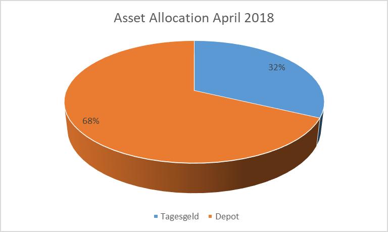 depotstudent April 2018 2