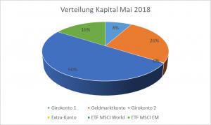 depotstudent Mai 2018 1