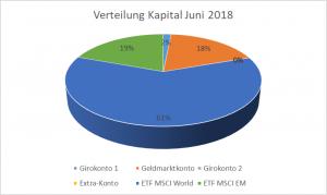 depotstudent Juni 2018 1