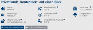 PrivatFonds Fonds Union Investment Volksbank