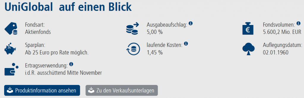 UniGlobal Fonds Union Investment Volksbank