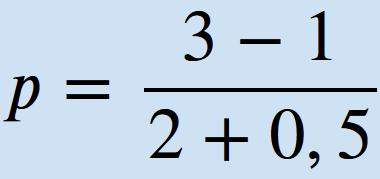Eingesetzte Werte Formel Gleichgewichtspreis aus Funktionen