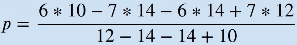 Eingesetzte Werte Formel Gleichgewichtspreis aus Tabelle