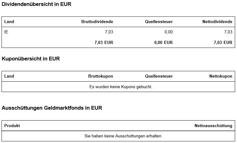 freibetrag kapitalerträge 2019