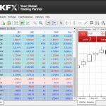 CFD Produktübersicht
