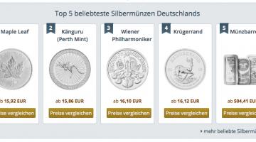 Beliebte Silbermünzen