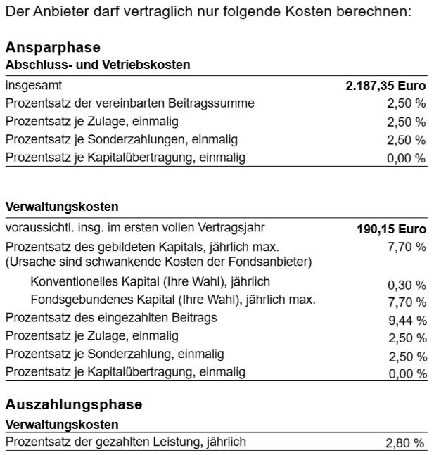 Kosten Riester Rente WWK von Tecis