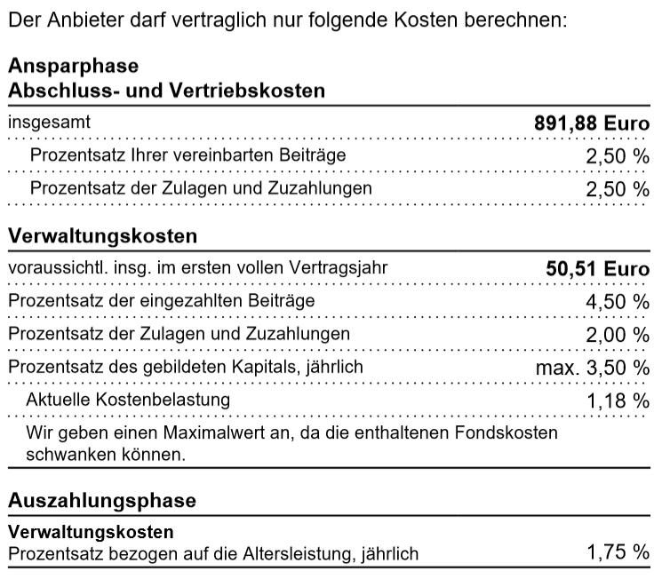 Kosten und Provision Allianz RiesterRente InvestFlex von der Swiss Life Select