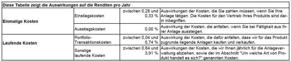 Kostentabelle fondsgebundKostentabelle fondsgebundene Rentenversicherung Volkswohl Bund von Tecisene Rentenversicherung Volksbund Wohl von Tecis