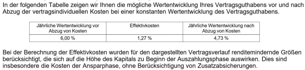 Swiss-Life-Investo-Effektivkosten