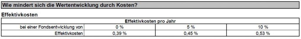 Debeka Rentenversicherung + Beitragsbefreiung bei BU Effektivkosten
