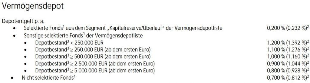MLP-Vermögensdepot Kosten und Gebühren