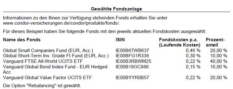 Fondsauswahl bei der Condor-Rentenversicherung