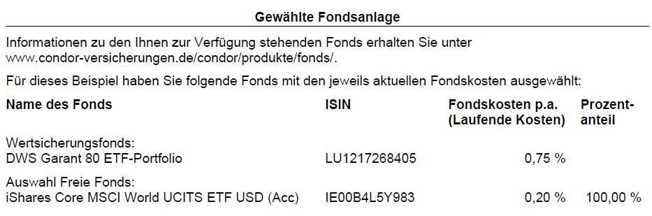 Fondsauswahl der der Rieser Rente Congenial Riester Garant