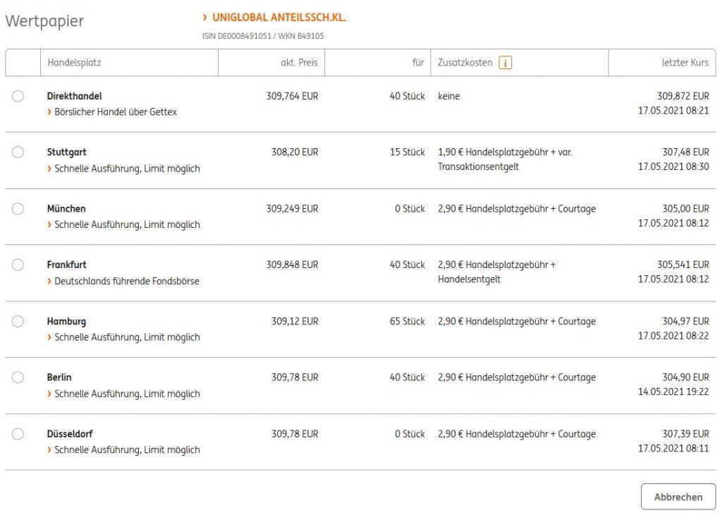 UniGlobal ohne Ausgabeaufschlag online kaufen