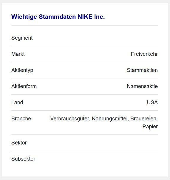 Nike Aktie Stammaktie Namensaktie