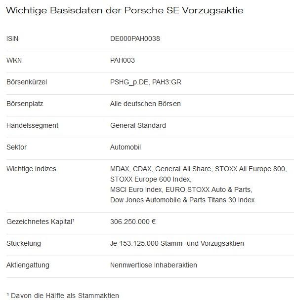 Porsche Aktie als 'nennwertlose Inhaberaktie'