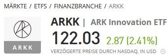ARK Innovation ETF kaufen