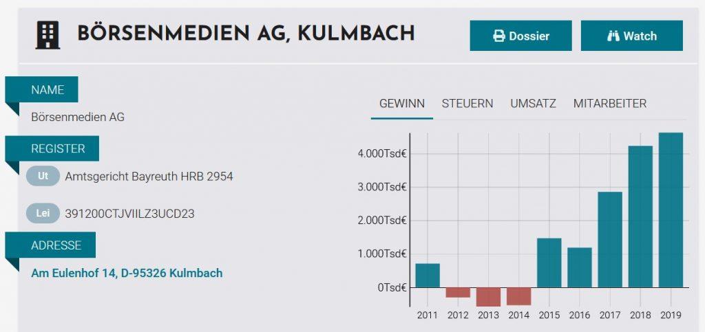 Börsenmedien AG auf Northdata