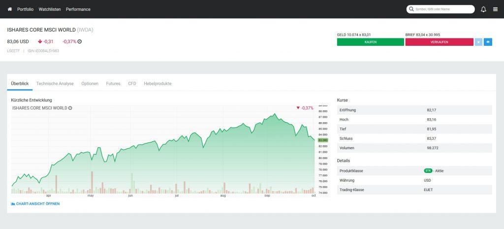 LYNX Broker iShares Core MSCI World ETF