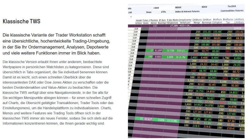 LYNX Trader Workstation